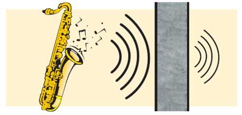 عایق صوتی و انواع آن